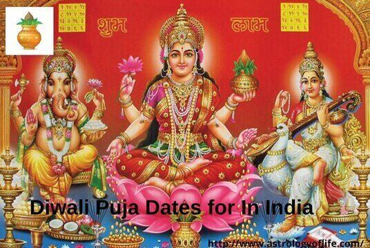 Diwali Puja Dates for In India