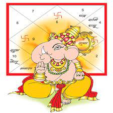 free online astrology consultation in Hindi