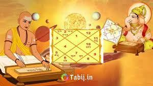 User Reviews astrology of life Jyotish Kendra